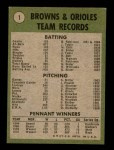 1971 Topps #1   World Champions - Orioles Team Back Thumbnail