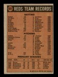 1972 Topps #651   Reds Team Back Thumbnail