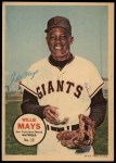 1967 Topps Poster Pin-Up Poster Inserts #12  Willie Mays  Front Thumbnail