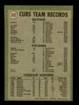 1971 Topps #502   Cubs Team Back Thumbnail