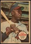 1967 Topps Poster Pin-Up Poster #15  Hank Aaron  Front Thumbnail