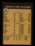 1973 Topps #654   Twins Team Back Thumbnail