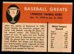 1961 Fleer #73  Schoolboy Rowe  Back Thumbnail