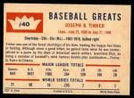 1960 Fleer #40  Joe Tinker  Back Thumbnail