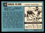 1964 Topps #70  Doug Cline  Back Thumbnail