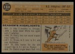1960 Topps #188  Dick Williams  Back Thumbnail