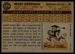 1960 Topps #525  Marv Breeding  Back Thumbnail