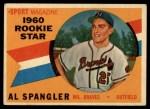 1960 Topps #143   -  Al Spangler Rookie Star Front Thumbnail