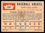 1960 Fleer #28  Lou Gehrig  Back Thumbnail