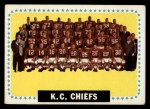 1964 Topps #110   Kansas City Chiefs Team Front Thumbnail