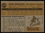 1960 Topps #520  Don Buddin  Back Thumbnail
