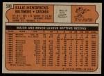 1972 Topps #508  Ellie Hendricks  Back Thumbnail