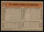 1972 Topps #230  Manny Sanguillen / Luke Walker / Gene Clines 1971 World Series Summary - Celebration Back Thumbnail