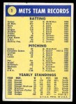 1970 Topps #1   World Champions - Mets Team Back Thumbnail