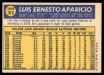 1970 Topps #315  Luis Aparicio  Back Thumbnail