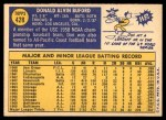 1970 Topps #428  Don Buford  Back Thumbnail