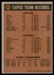 1972 Topps #582   Expos Team Back Thumbnail