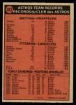 1972 O-Pee-Chee #282   Astros Team Back Thumbnail