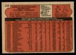 1972 O-Pee-Chee #458  Aurelio Monteagudo  Back Thumbnail