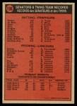 1972 O-Pee-Chee #156   Twins Team Back Thumbnail
