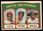 1972 O-Pee-Chee #87   -  Hank Aaron / Willie Stargell / Joe Torre NL RBI Leaders   Front Thumbnail