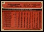 1972 O-Pee-Chee #51  Harmon Killebrew  Back Thumbnail