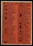 1972 O-Pee-Chee #103   Checklist 2 Back Thumbnail