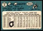 1965 Topps #53  Dick McAuliffe  Back Thumbnail