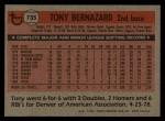 1981 Topps Traded #735 T Tony Bernazard  Back Thumbnail