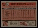 1981 Topps Traded #756 T Leon Durham  Back Thumbnail