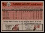 1981 Topps Traded #727 T Danny Ainge  Back Thumbnail
