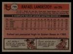 1981 Topps Traded #786 T Rafael Landestoy  Back Thumbnail