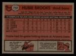 1981 Topps Traded #742 T Hubie Brooks  Back Thumbnail