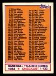 1983 Topps Traded #132 T  Traded Checklist Front Thumbnail