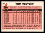 1983 Topps Traded #121 T Tom Veryzer  Back Thumbnail