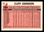 1983 Topps Traded #49 T Cliff Johnson  Back Thumbnail