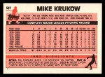 1983 Topps Traded #58 T Mike Krukow  Back Thumbnail