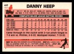 1983 Topps Traded #41 T Danny Heep  Back Thumbnail