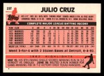 1983 Topps Traded #23 T Julio Cruz  Back Thumbnail