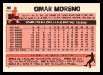 1983 Topps Traded #76 T Omar Moreno  Back Thumbnail