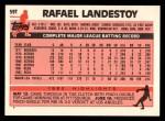 1983 Topps Traded #59 T Rafael Landestoy  Back Thumbnail