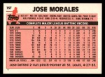 1983 Topps Traded #75 T Jose Morales  Back Thumbnail