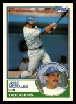 1983 Topps Traded #75 T Jose Morales  Front Thumbnail