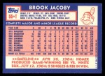 1984 Topps Traded #55  Brook Jacoby  Back Thumbnail