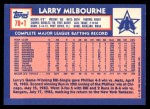 1984 Topps Traded #79  Larry Milbourne  Back Thumbnail