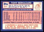 1984 Topps Traded #12  Tony Bernazard  Back Thumbnail
