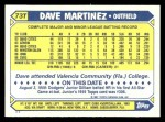 1987 Topps Traded #73 T Dave Martinez  Back Thumbnail