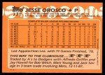 1988 Topps Traded #77 T Jesse Orosco  Back Thumbnail
