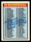 1989 Topps Traded #132 T  Checklist 1T-132T Front Thumbnail
