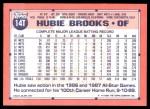 1991 Topps Traded #14 T Hubie Brooks  Back Thumbnail